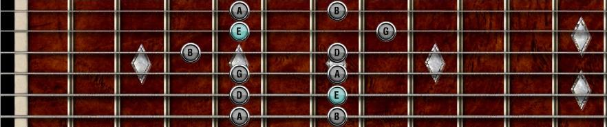 E minor Penta shape 3