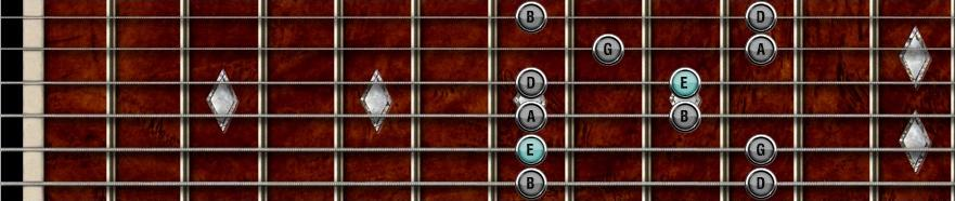 E minor Penta shape 4