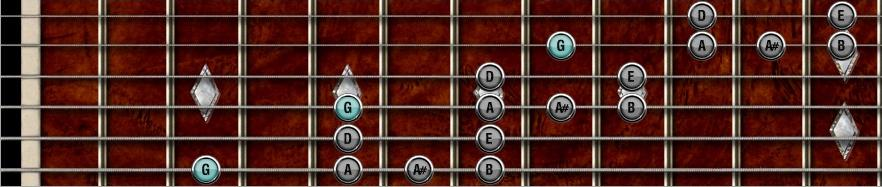 G Major Blues scale