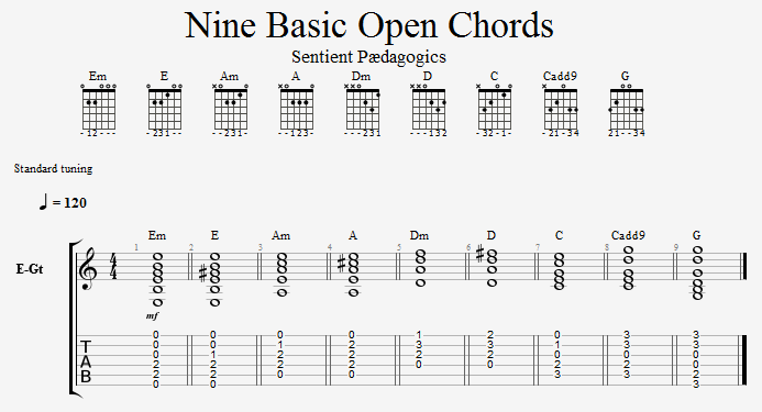 Nine basic open chords for guitar