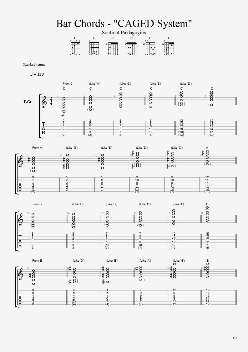 Open e guitar chords